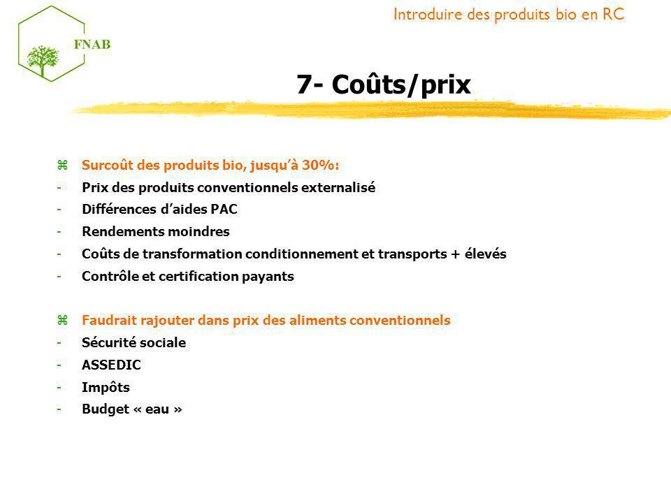 zSurcoût des produits bio, jusquà 30%: -Prix des produits conventionnels externalisé -Différences daides PAC -Rendements moindres -Coûts de transforma