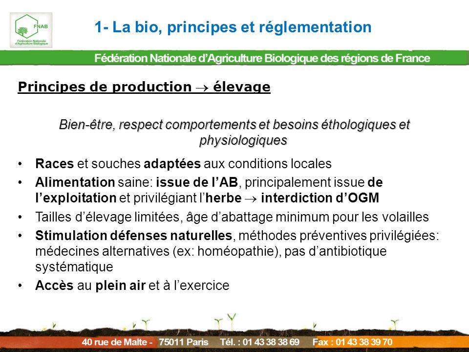 Principes de production élevage Bien-être, respect comportements et besoins éthologiques et physiologiques Races et souches adaptées aux conditions lo