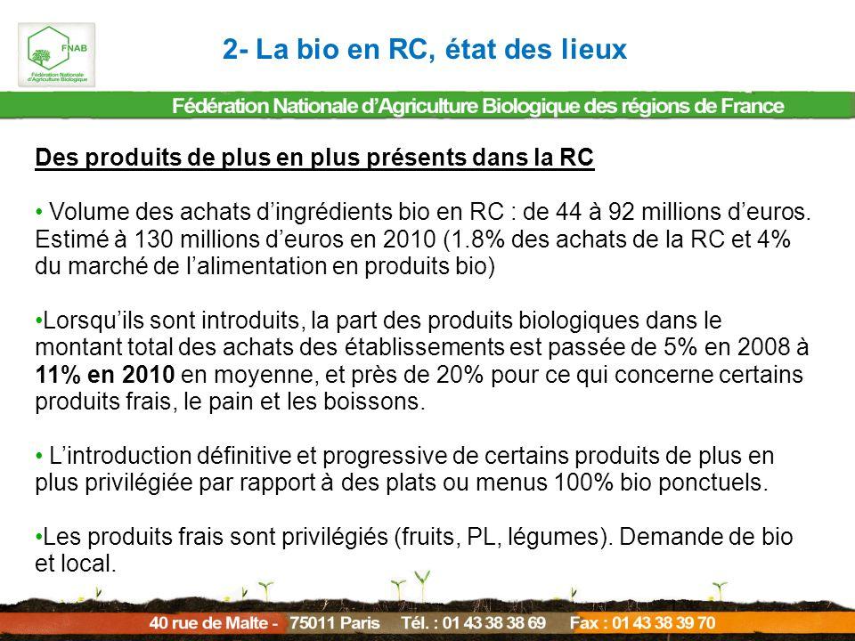2- La bio en RC, état des lieux Des produits de plus en plus présents dans la RC Volume des achats dingrédients bio en RC : de 44 à 92 millions deuros