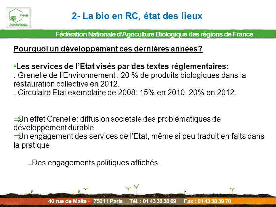 2- La bio en RC, état des lieux Pourquoi un développement ces dernières années? Les services de lEtat visés par des textes réglementaires:. Grenelle d