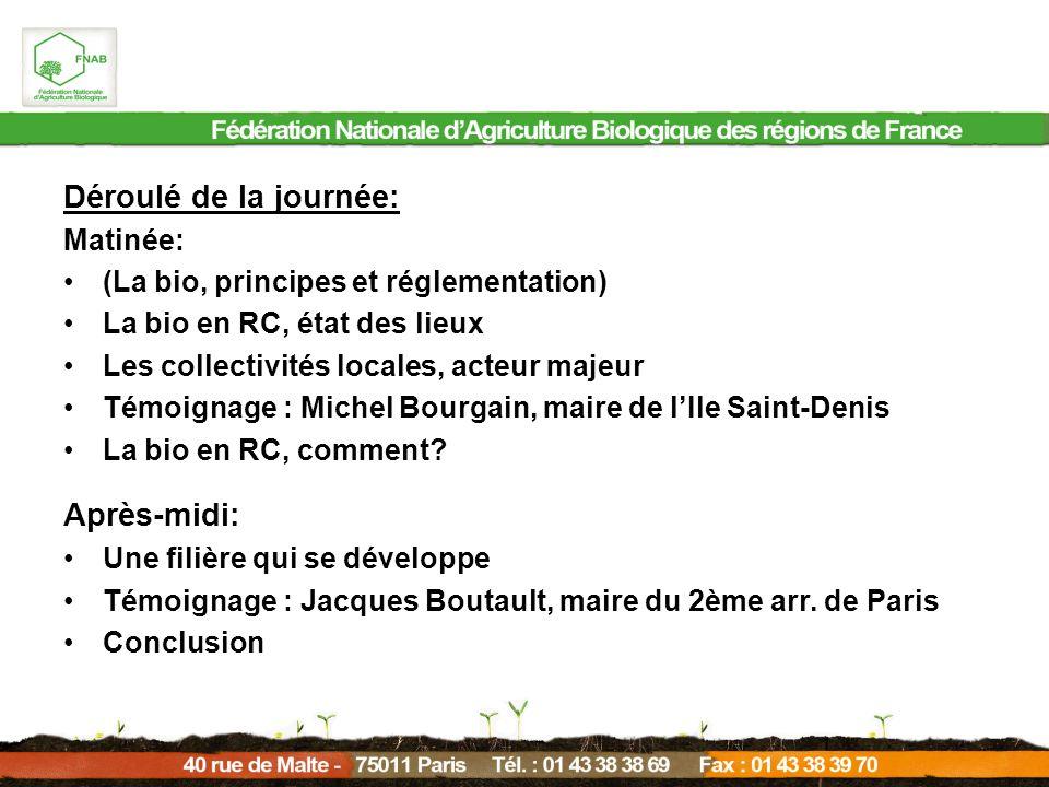 Déroulé de la journée: Matinée: (La bio, principes et réglementation) La bio en RC, état des lieux Les collectivités locales, acteur majeur Témoignage