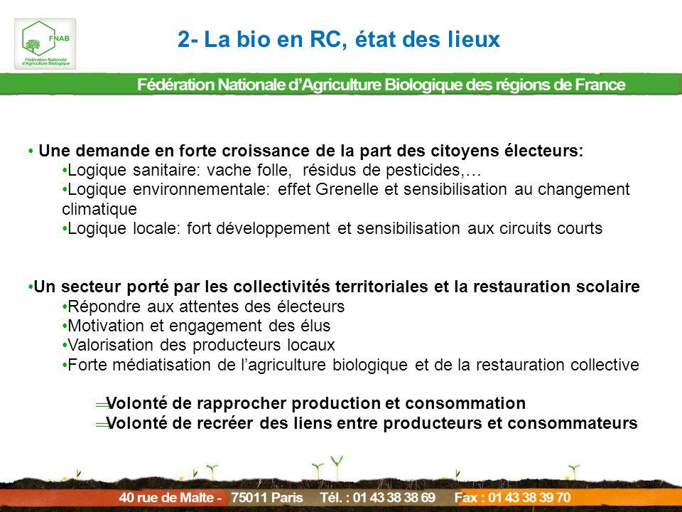 2- La bio en RC, état des lieux Une demande en forte croissance de la part des citoyens électeurs: Logique sanitaire: vache folle, résidus de pesticid
