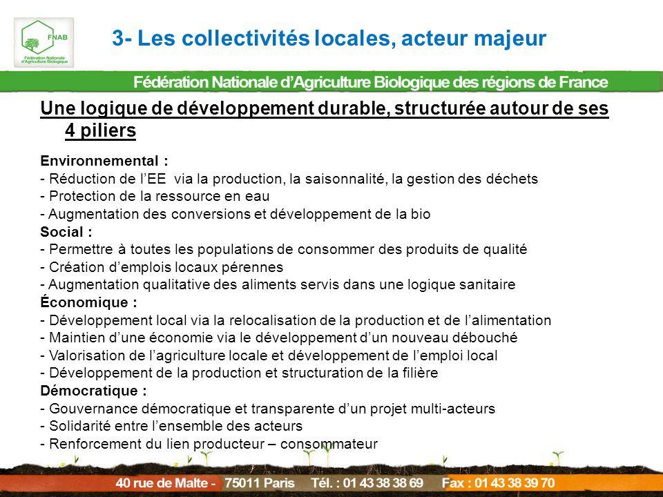Une logique de développement durable, structurée autour de ses 4 piliers Environnemental : - Réduction de lEE via la production, la saisonnalité, la g