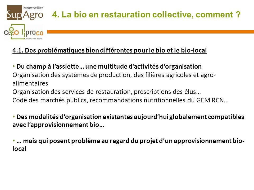 4. La bio en restauration collective, comment ? 4.1. Des problématiques bien différentes pour le bio et le bio-local Du champ à lassiette… une multitu
