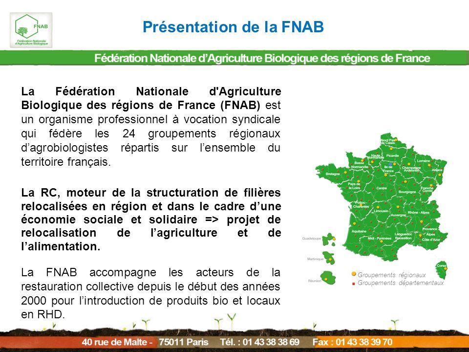 Présentation de la FNAB La Fédération Nationale d'Agriculture Biologique des régions de France (FNAB) est un organisme professionnel à vocation syndic