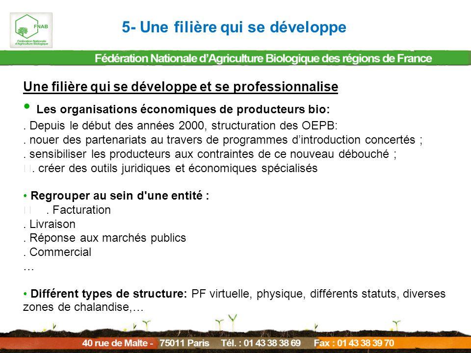 Une filière qui se développe et se professionnalise Les organisations économiques de producteurs bio:. Depuis le début des années 2000, structuration