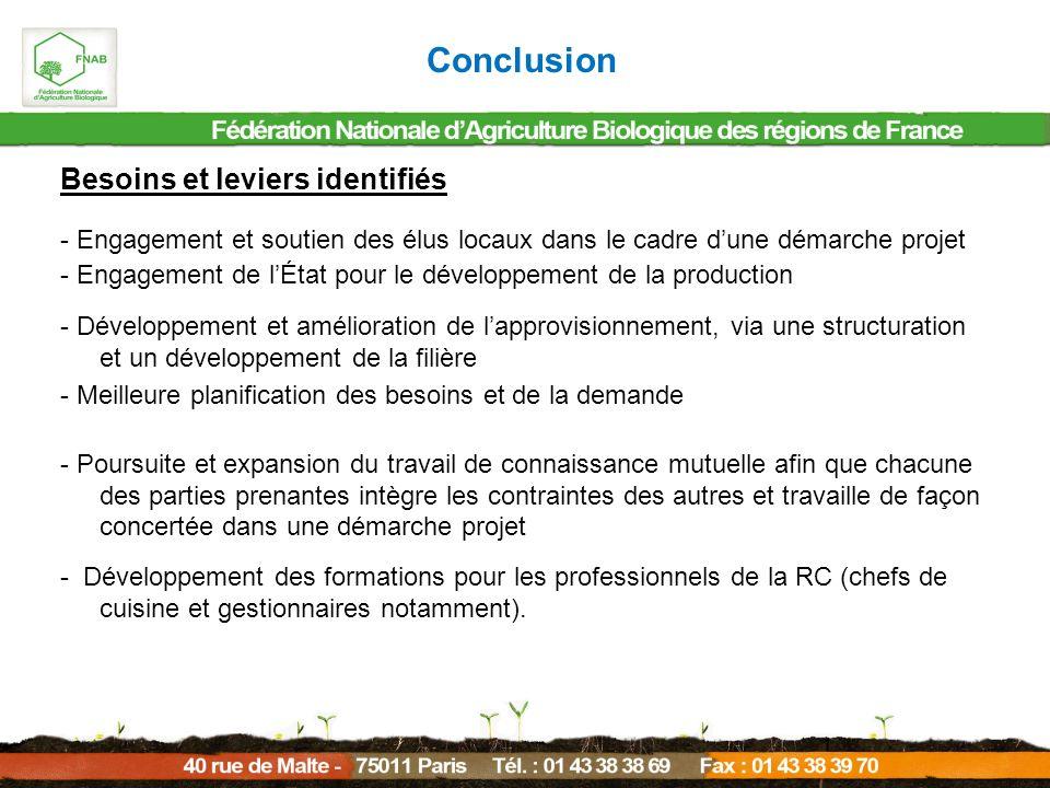Besoins et leviers identifiés - Engagement et soutien des élus locaux dans le cadre dune démarche projet - Engagement de lÉtat pour le développement d