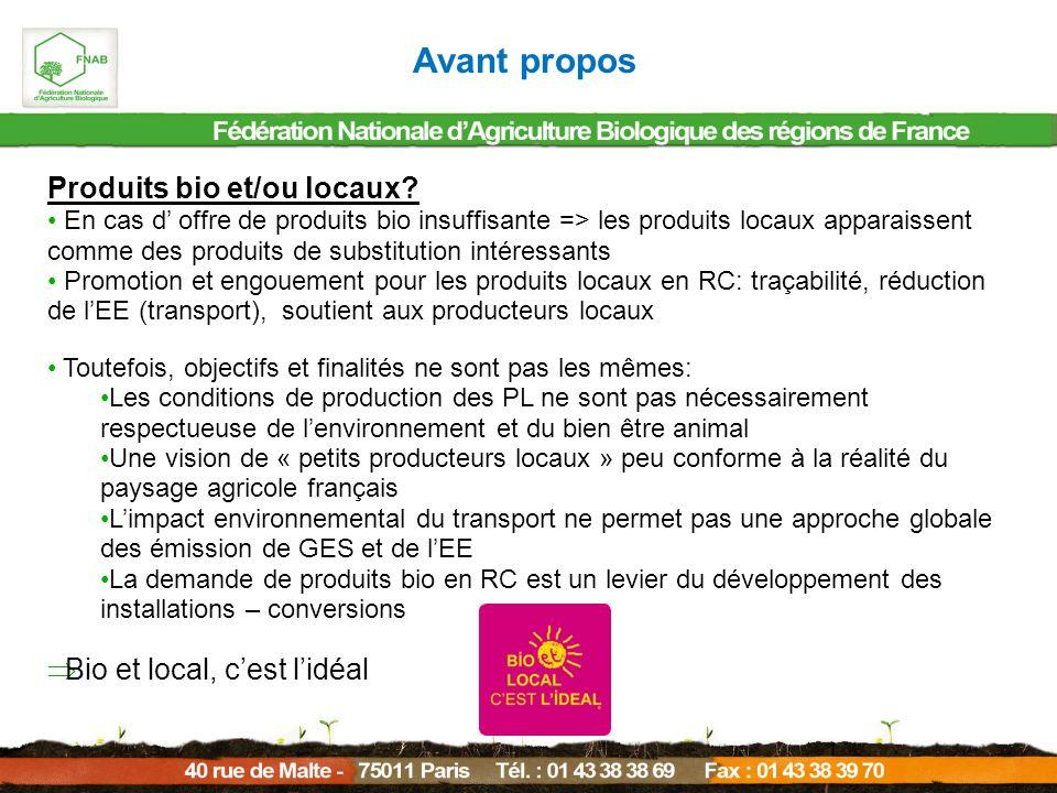 Avant propos Produits bio et/ou locaux? En cas d offre de produits bio insuffisante => les produits locaux apparaissent comme des produits de substitu
