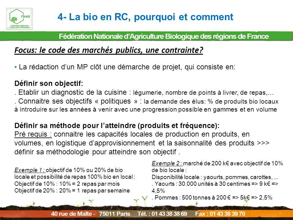 4- La bio en RC, pourquoi et comment Focus: le code des marchés publics, une contrainte? La rédaction dun MP clôt une démarche de projet, qui consiste