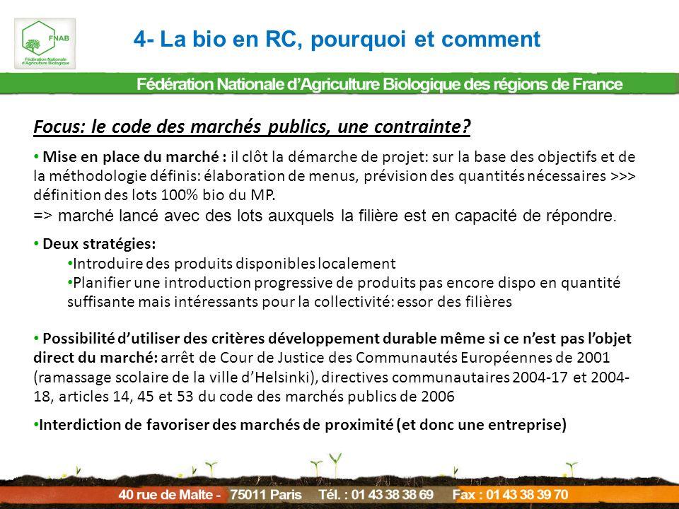 4- La bio en RC, pourquoi et comment Focus: le code des marchés publics, une contrainte? Mise en place du marché : il clôt la démarche de projet: sur