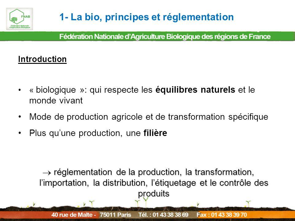 Introduction « biologique »: qui respecte les équilibres naturels et le monde vivant Mode de production agricole et de transformation spécifique Plus