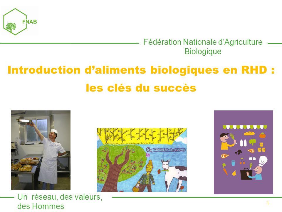 Fédération Nationale dAgriculture Biologique Un réseau, des valeurs, des Hommes 2 Introduction daliments biologiques en RHD : les clés du succès Introduction: produits bio et/ou locaux.