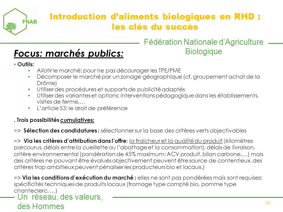 Fédération Nationale dAgriculture Biologique Un réseau, des valeurs, des Hommes 10 Focus: marchés publics: Outils: Allotir le marché: pour ne pas décourager les TPE/PME Décomposer le marché par un zonage géographique (cf.