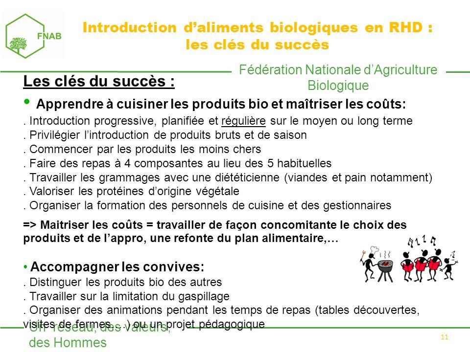 Fédération Nationale dAgriculture Biologique Un réseau, des valeurs, des Hommes 11 Les clés du succès : Apprendre à cuisiner les produits bio et maîtriser les coûts:.