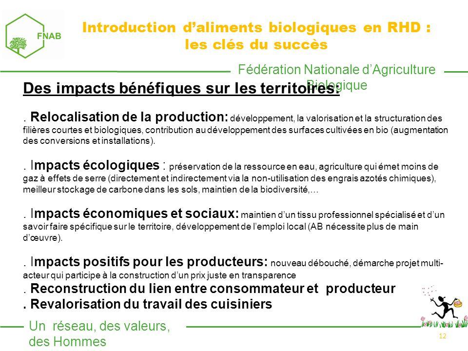 Fédération Nationale dAgriculture Biologique Un réseau, des valeurs, des Hommes 12 Des impacts bénéfiques sur les territoires:. Relocalisation de la p
