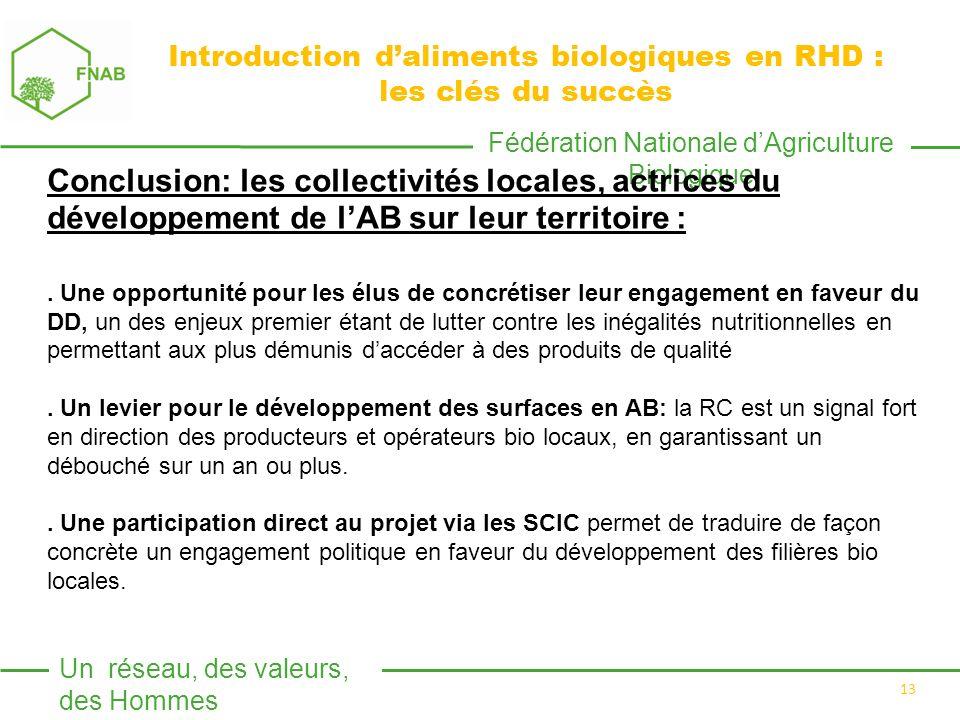 Fédération Nationale dAgriculture Biologique Un réseau, des valeurs, des Hommes 13 Conclusion: les collectivités locales, actrices du développement de lAB sur leur territoire :.