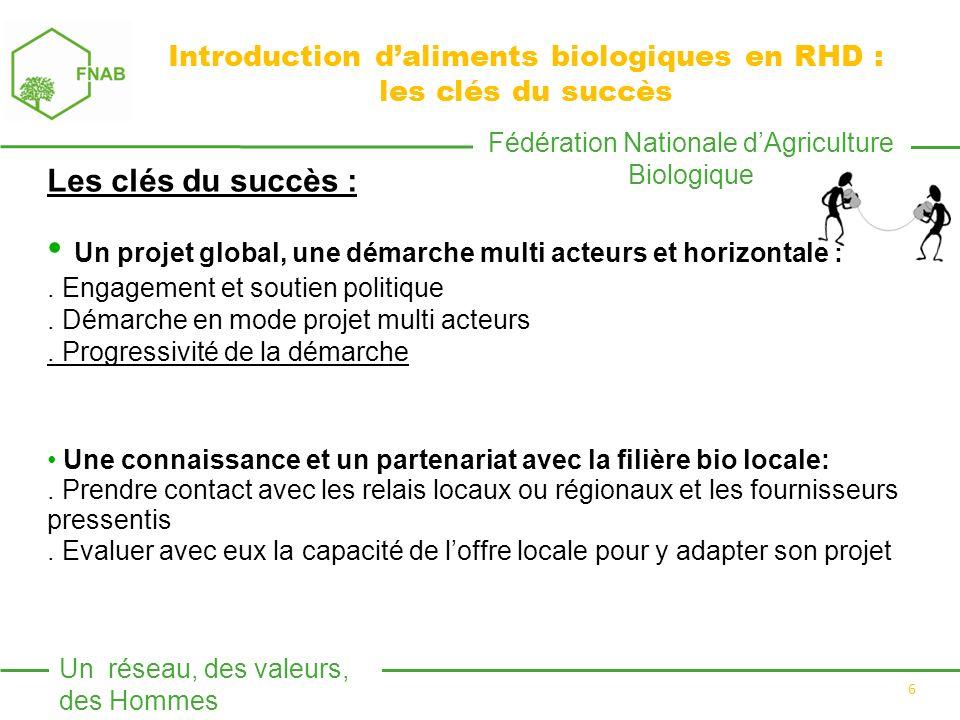 Fédération Nationale dAgriculture Biologique Un réseau, des valeurs, des Hommes 6 Les clés du succès : Un projet global, une démarche multi acteurs et