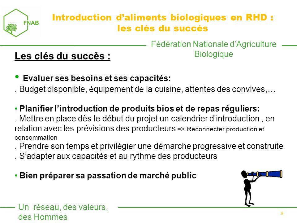 Fédération Nationale dAgriculture Biologique Un réseau, des valeurs, des Hommes 8 Les clés du succès : Evaluer ses besoins et ses capacités:. Budget d