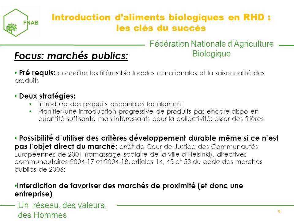 Fédération Nationale dAgriculture Biologique Un réseau, des valeurs, des Hommes 9 Focus: marchés publics: Pré requis: connaître les filières bio local