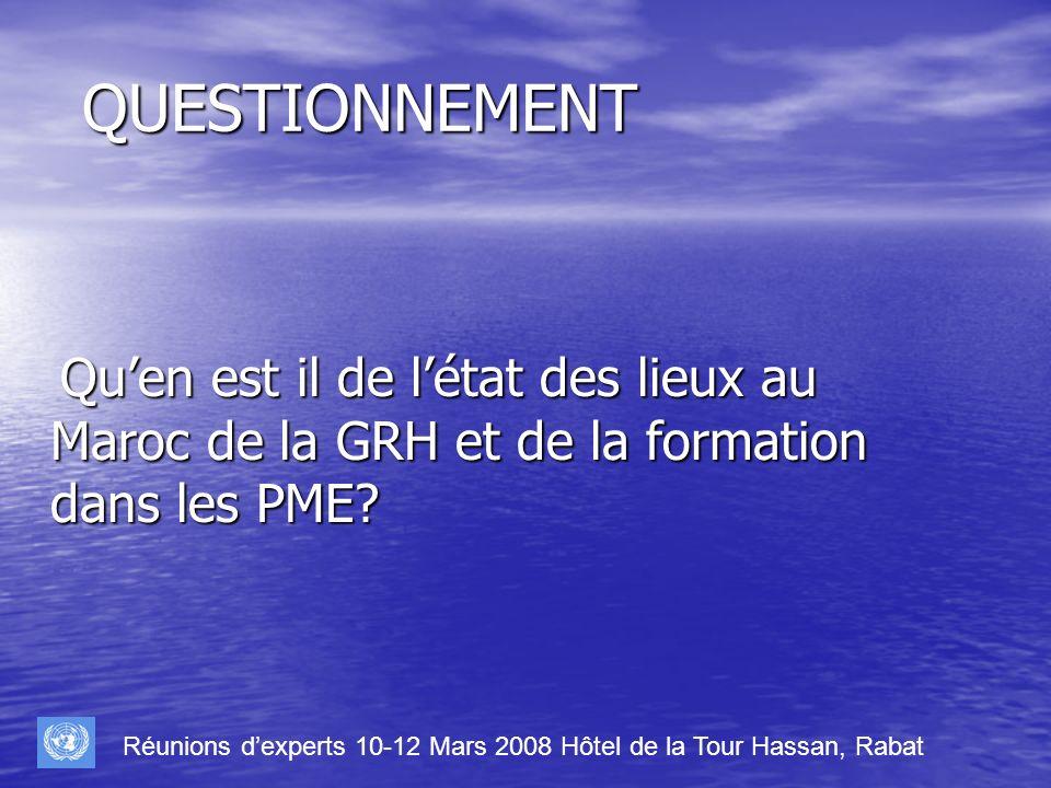 QUESTIONNEMENT Quen est il de létat des lieux au Maroc de la GRH et de la formation dans les PME? Quen est il de létat des lieux au Maroc de la GRH et
