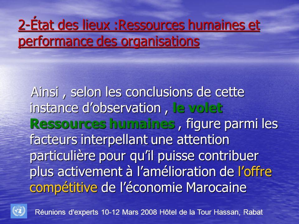 2-État des lieux :Ressources humaines et performance des organisations Ainsi, selon les conclusions de cette instance dobservation, le volet Ressource