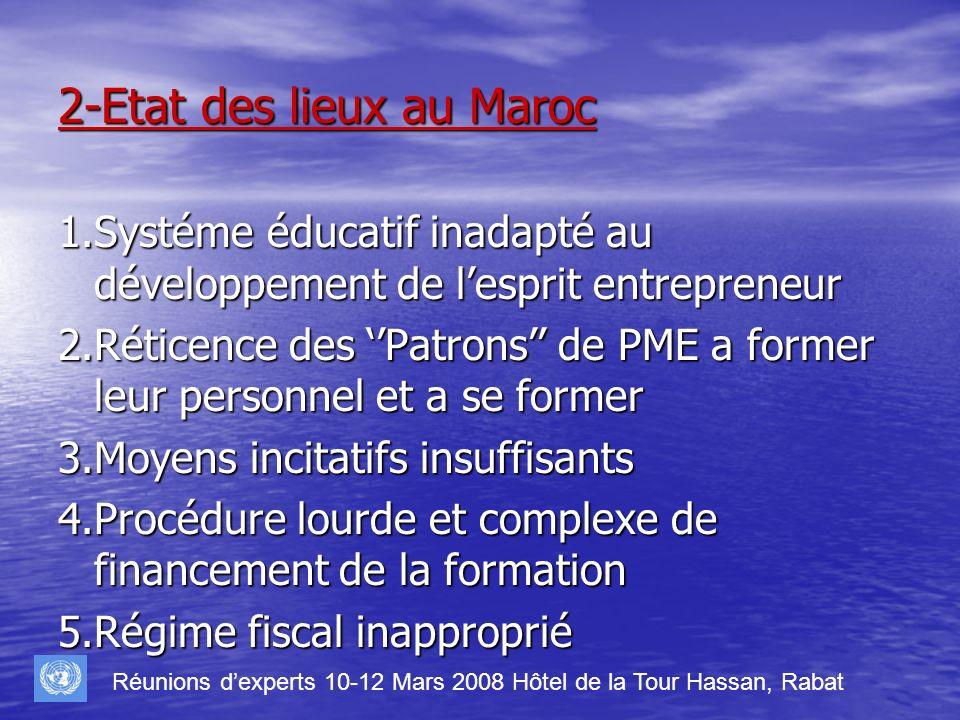 2-Etat des lieux au Maroc 1.Systéme éducatif inadapté au développement de lesprit entrepreneur 2.Réticence des Patrons de PME a former leur personnel