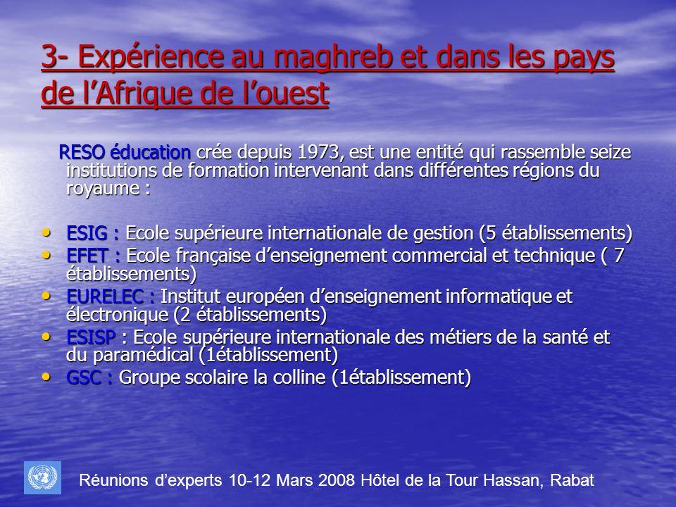 3- Expérience au maghreb et dans les pays de lAfrique de louest RESO éducation crée depuis 1973, est une entité qui rassemble seize institutions de fo