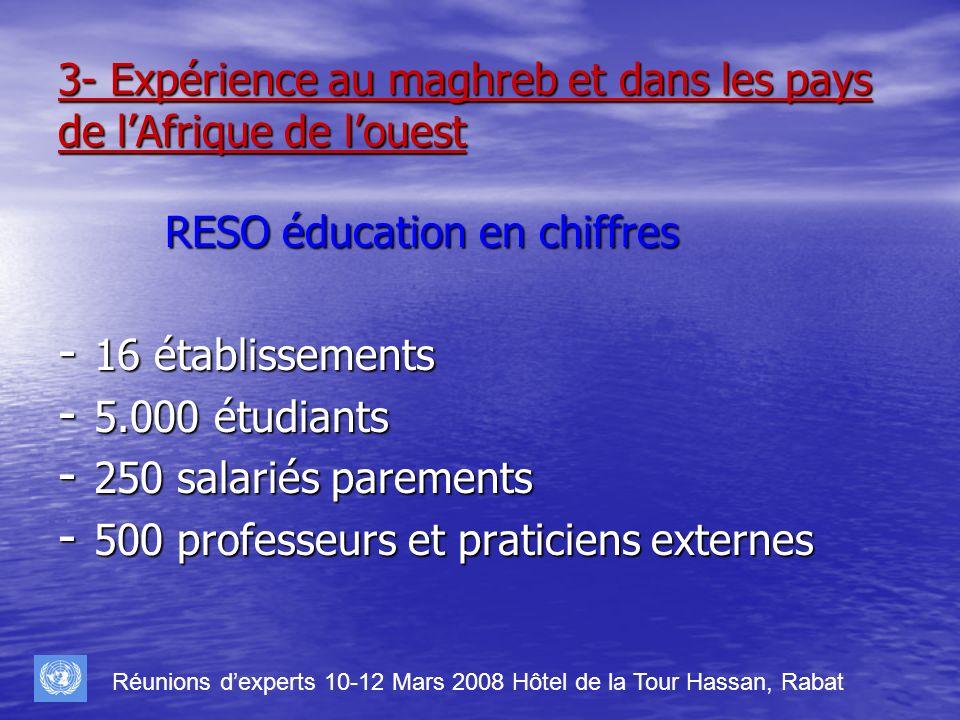 3- Expérience au maghreb et dans les pays de lAfrique de louest RESO éducation en chiffres RESO éducation en chiffres - 16 établissements - 5.000 étud