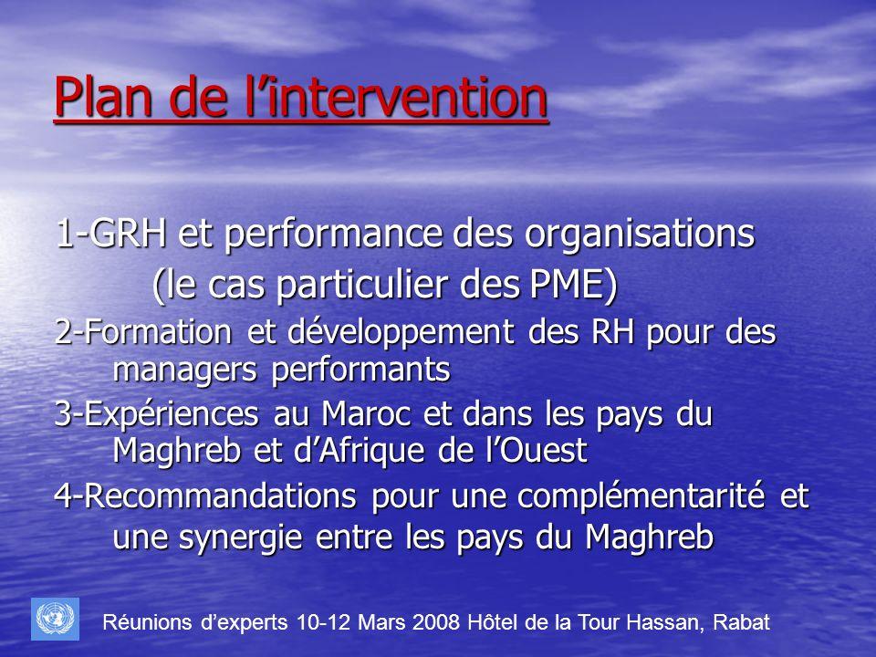 Plan de lintervention 1-GRH et performance des organisations (le cas particulier des PME) (le cas particulier des PME) 2-Formation et développement de