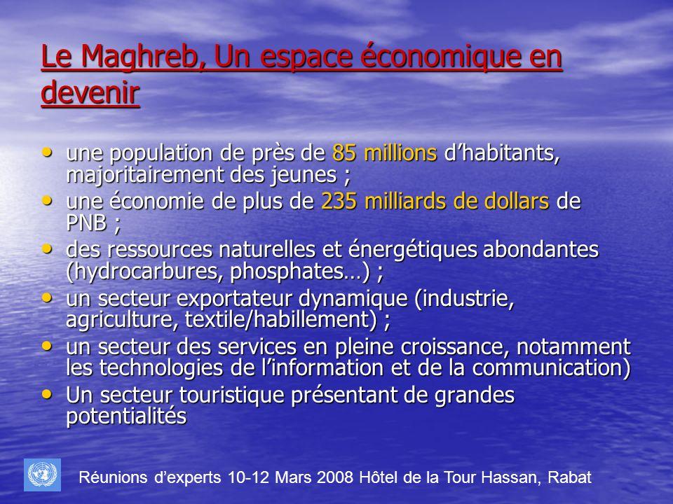 Le Maghreb, Un espace économique en devenir une population de près de 85 millions dhabitants, majoritairement des jeunes ; une population de près de 8