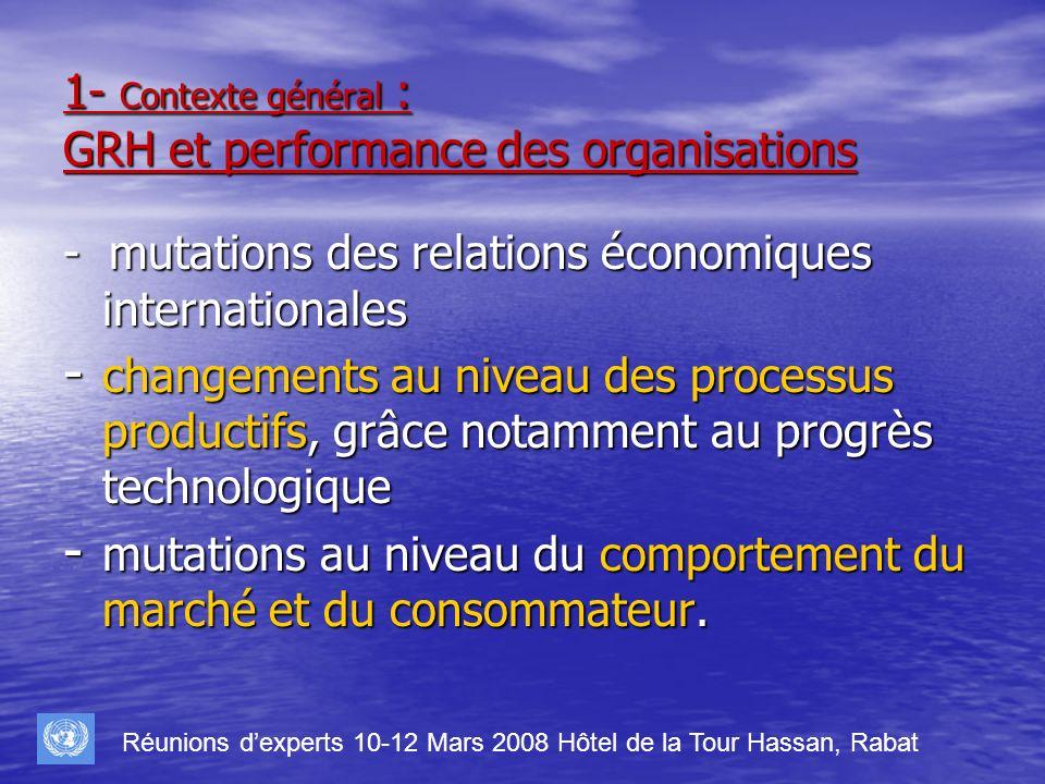 1- Contexte général : GRH et performance des organisations Devant toutes ces considérations, la dimension compétitivité a ainsi progressivement intégré des éléments qualitatifs et stratégiques, dont notamment le rôle crucial de la ressource humaine.