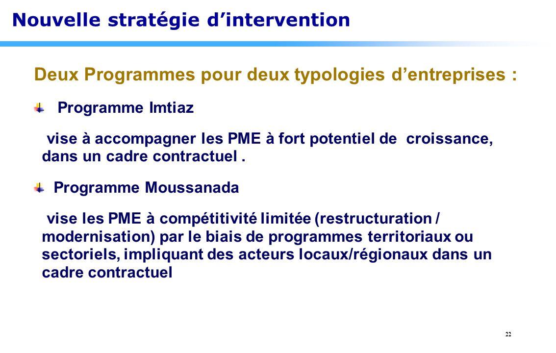 22 Deux Programmes pour deux typologies dentreprises : Programme Imtiaz vise à accompagner les PME à fort potentiel de croissance, dans un cadre contr