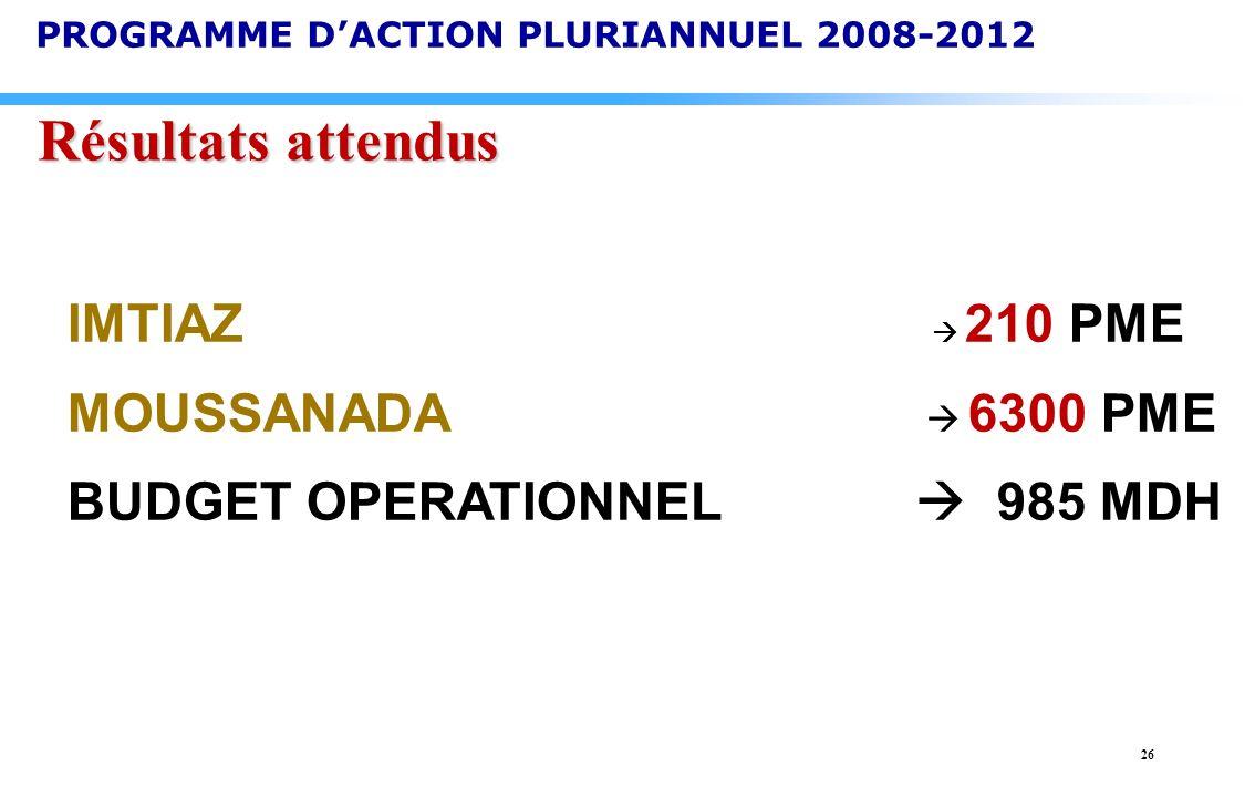 26 IMTIAZ 210 PME MOUSSANADA 6300 PME BUDGET OPERATIONNEL 985 MDH Résultatsattendus Résultats attendus PROGRAMME DACTION PLURIANNUEL 2008-2012