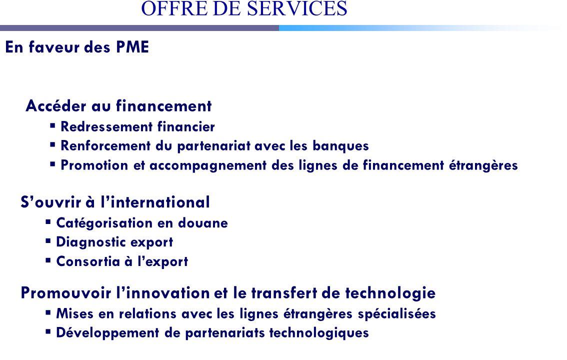 OFFRE DE SERVICES En faveur des PME Accéder au financement Redressement financier Renforcement du partenariat avec les banques Promotion et accompagne