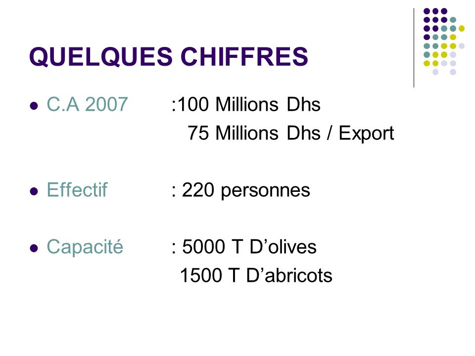 QUELQUES CHIFFRES C.A 2007 :100 Millions Dhs 75 Millions Dhs / Export Effectif: 220 personnes Capacité: 5000 T Dolives 1500 T Dabricots