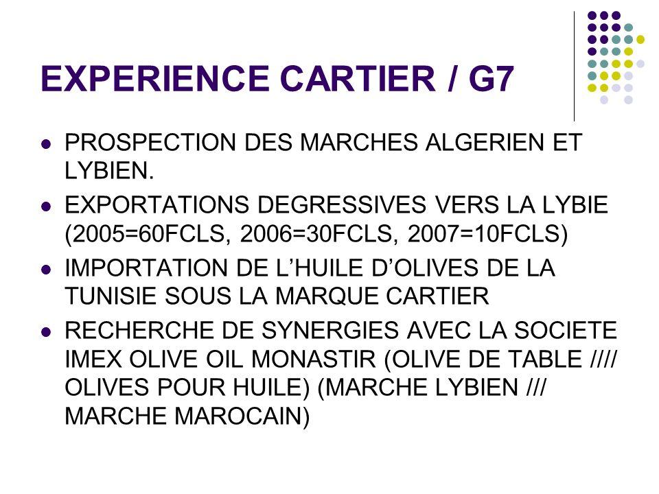 EXPERIENCE CARTIER / G7 PROSPECTION DES MARCHES ALGERIEN ET LYBIEN.