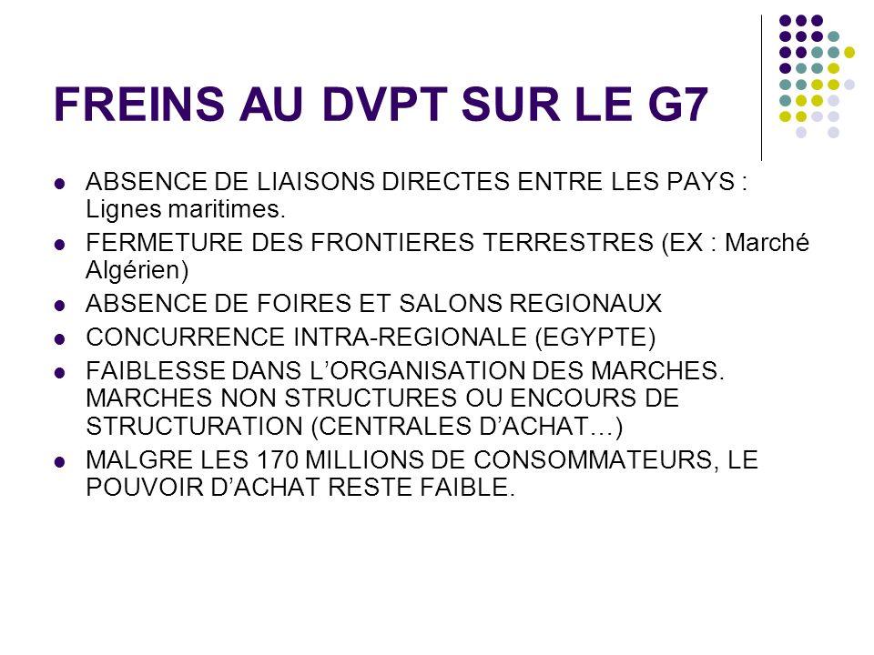 FREINS AU DVPT SUR LE G7 ABSENCE DE LIAISONS DIRECTES ENTRE LES PAYS : Lignes maritimes.
