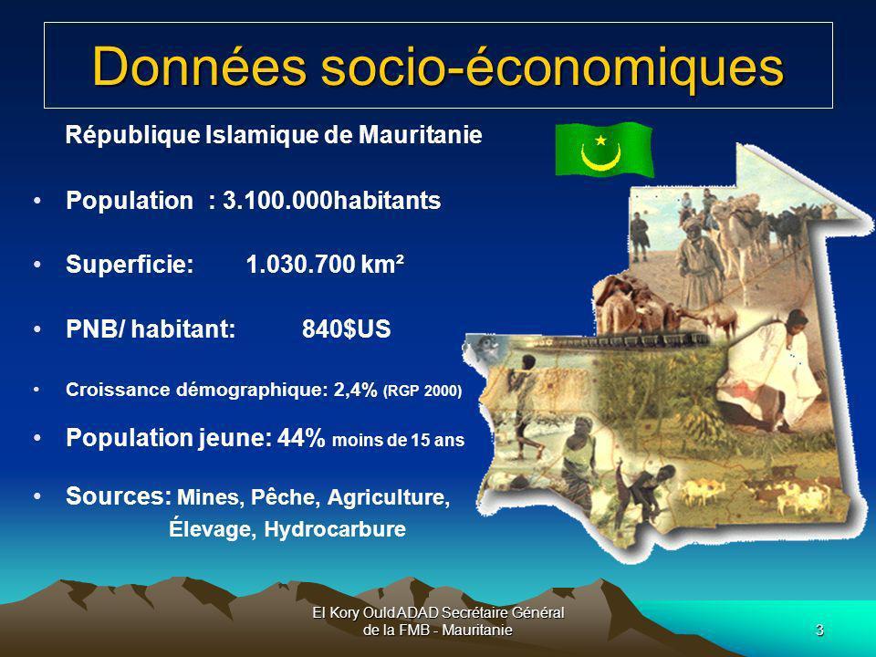 El Kory Ould ADAD Secrétaire Général de la FMB - Mauritanie3 Données socio-économiques République Islamique de Mauritanie Population: 3.100.000habitan