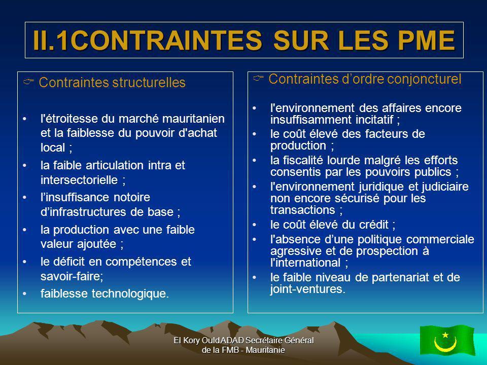 El Kory Ould ADAD Secrétaire Général de la FMB - Mauritanie6 II.1CONTRAINTES SUR LES PME Contraintes structurelles l'étroitesse du marché mauritanien