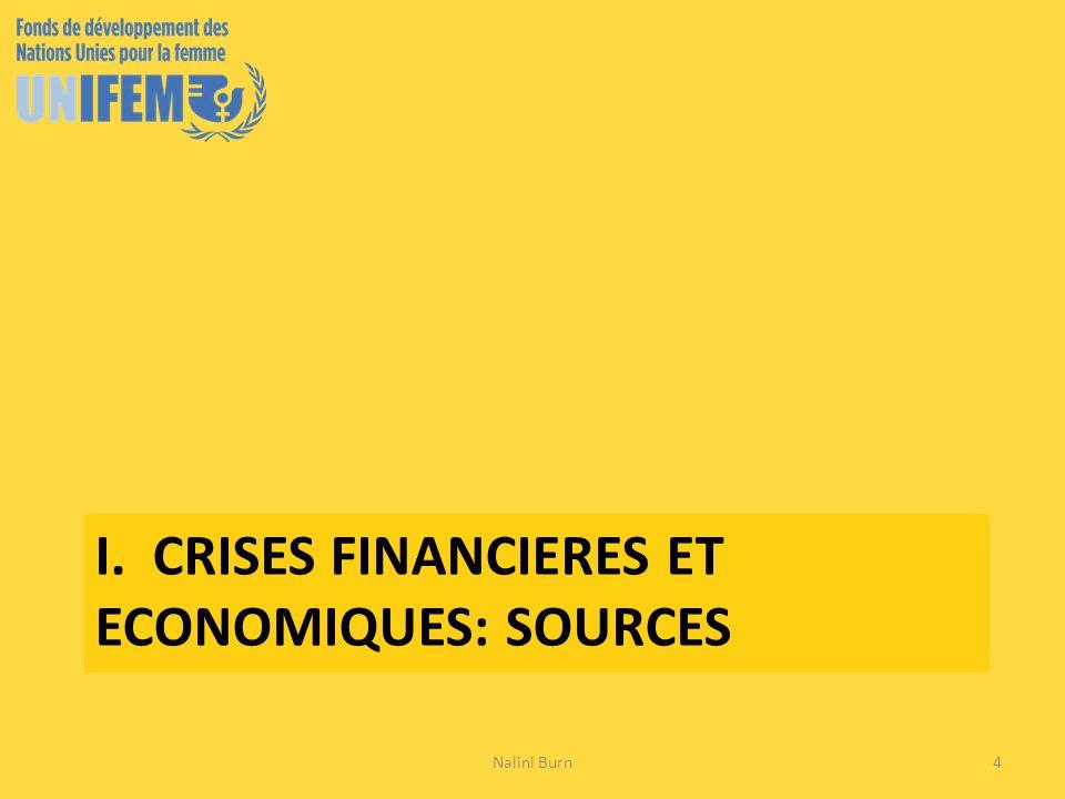 Crise économique et financière: quels liens.