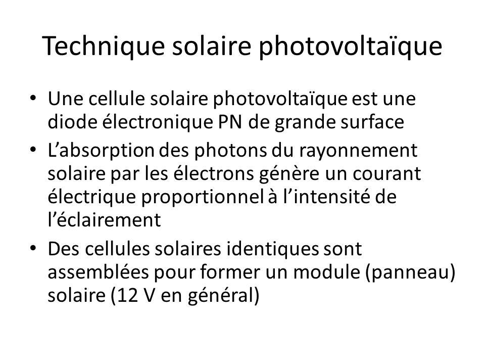 Technique solaire photovoltaïque Une cellule solaire photovoltaïque est une diode électronique PN de grande surface Labsorption des photons du rayonnement solaire par les électrons génère un courant électrique proportionnel à lintensité de léclairement Des cellules solaires identiques sont assemblées pour former un module (panneau) solaire (12 V en général)