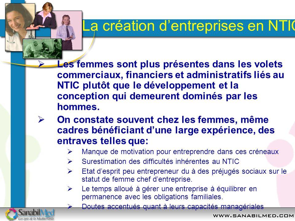 La création dentreprises en NTIC Les femmes sont plus présentes dans les volets commerciaux, financiers et administratifs liés au NTIC plutôt que le d