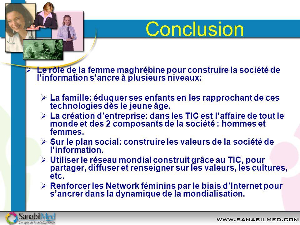 Conclusion Le rôle de la femme maghrébine pour construire la société de linformation sancre à plusieurs niveaux: La famille: éduquer ses enfants en le