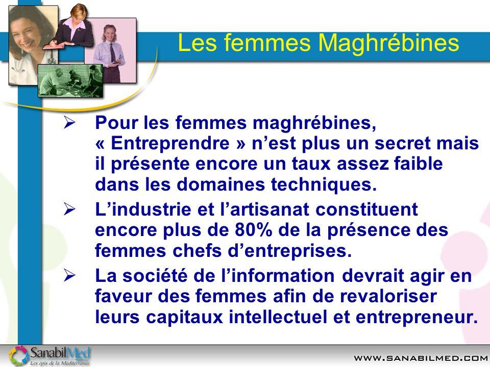 Les femmes Maghrébines Pour les femmes maghrébines, « Entreprendre » nest plus un secret mais il présente encore un taux assez faible dans les domaine