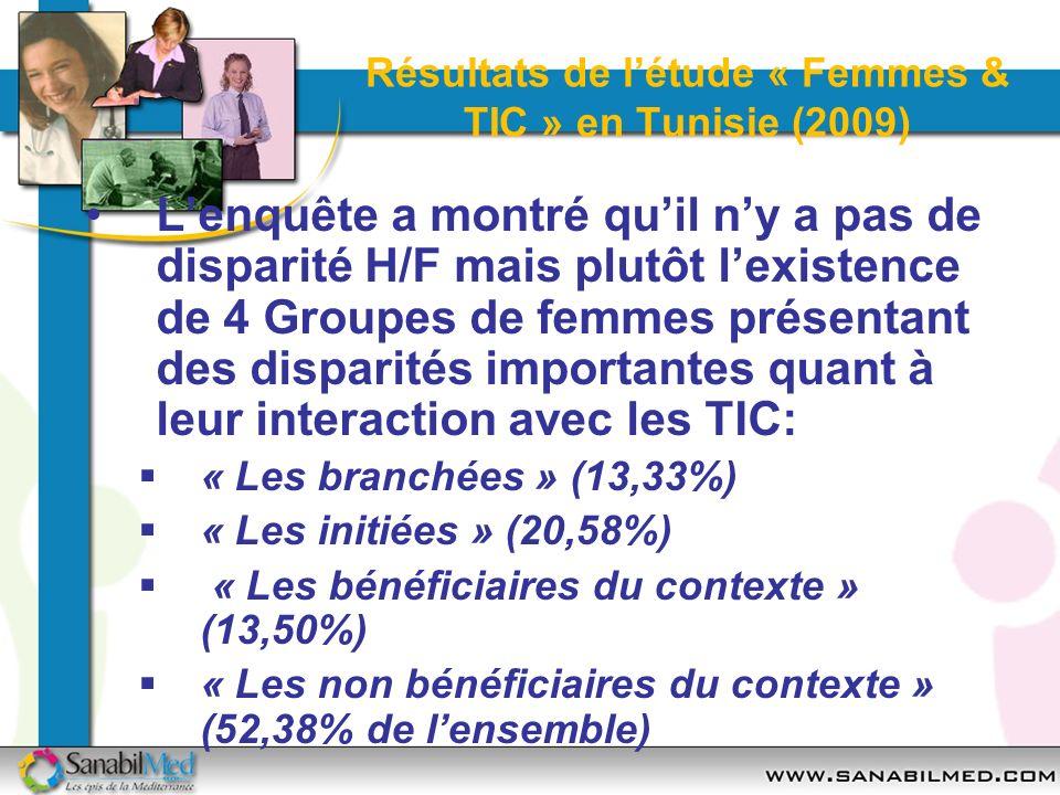 Résultats de létude « Femmes & TIC » en Tunisie (2009) Lenquête a montré quil ny a pas de disparité H/F mais plutôt lexistence de 4 Groupes de femmes