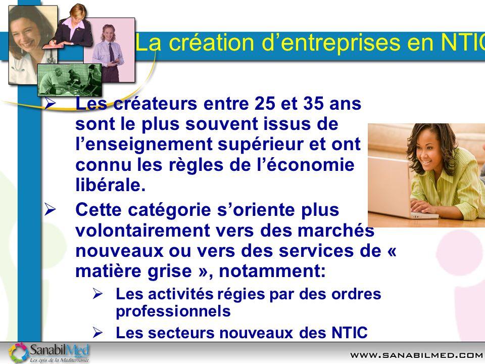 La création dentreprises en NTIC Les femmes sont plus présentes dans les volets commerciaux, financiers et administratifs liés au NTIC plutôt que le développement et la conception qui demeurent dominés par les hommes.