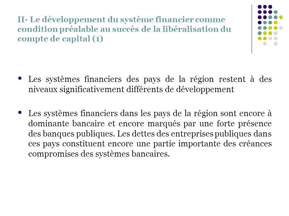 II- Le développement du système financier comme condition préalable au succès de la libéralisation du compte de capital (1) Les systèmes financiers de