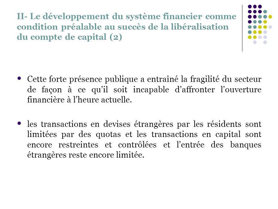 II- Le développement du système financier comme condition préalable au succès de la libéralisation du compte de capital (2) Cette forte présence publi