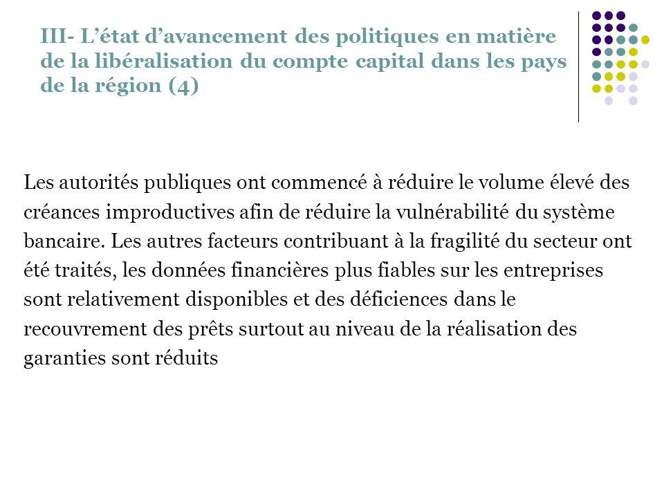 III- Létat davancement des politiques en matière de la libéralisation du compte capital dans les pays de la région (4) Les autorités publiques ont com