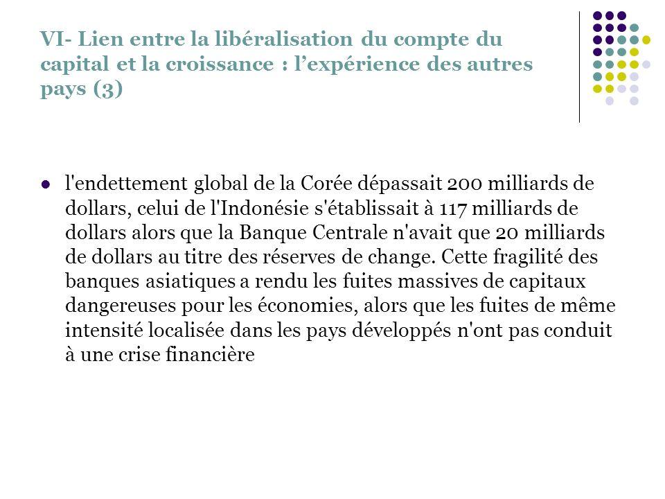 VI- Lien entre la libéralisation du compte du capital et la croissance : lexpérience des autres pays (3) l'endettement global de la Corée dépassait 20